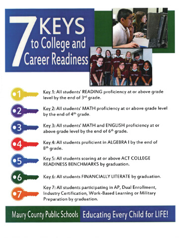 web1_MCPS-7-Keys-to-College-and-Career-Readiness_0
