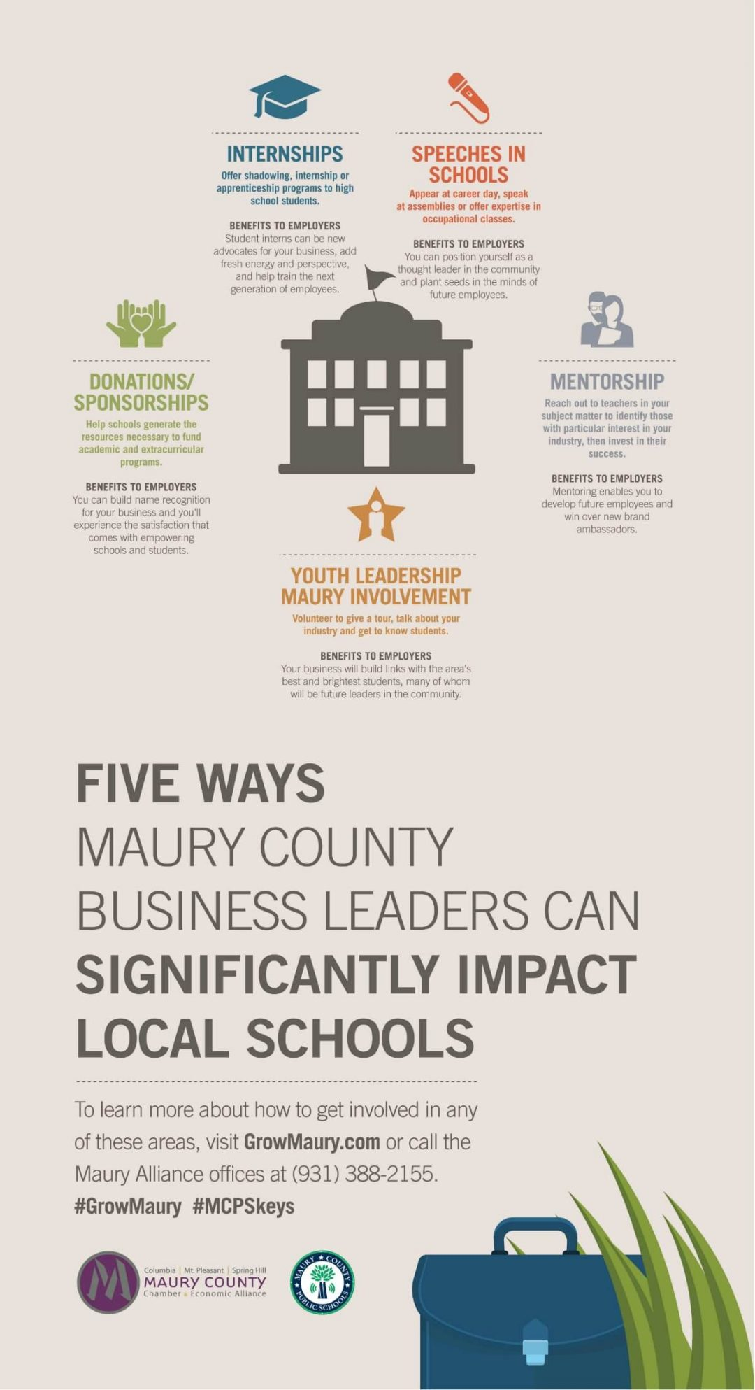 5 Critical Ways Maury Business Leaders & Owners Can Get Involved with Local Schools for Major Impact_web